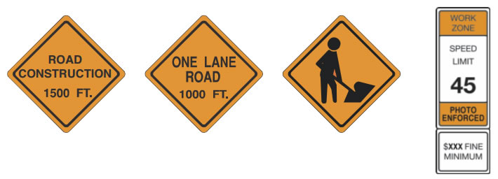 Construction workers signs